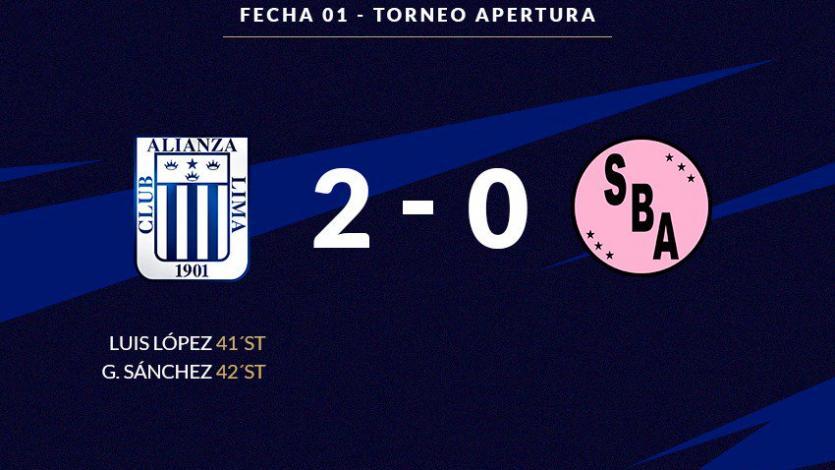 Torneo de  reservas: Alianza Lima derrotó por 2-0 a Sport Boys