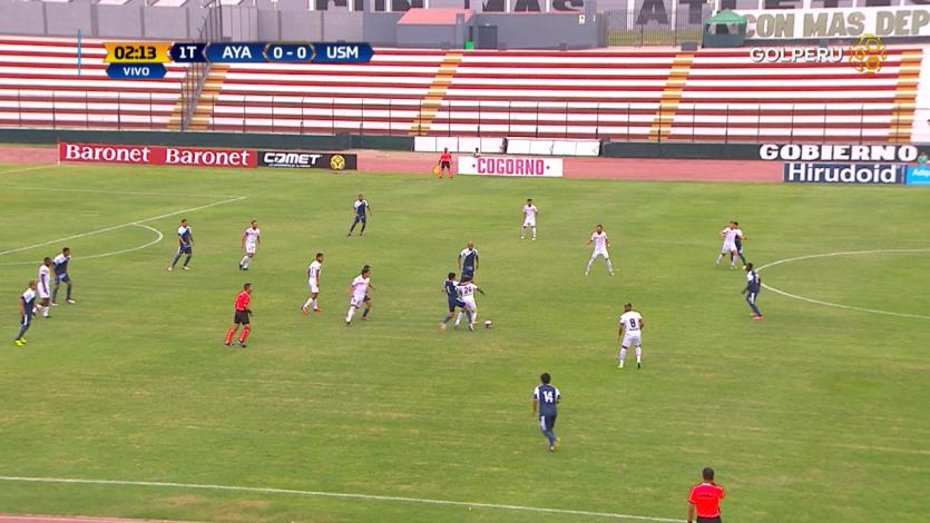 Ayacucho F.C empató 1-1  con Universidad San Martín