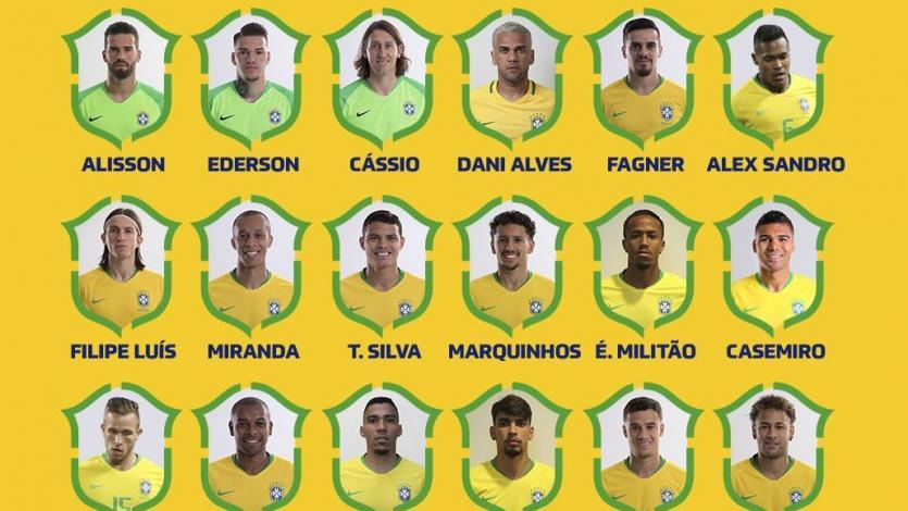 Copa América 2019:  Neymar y Coutinho encabezan la nómina final de Brasil