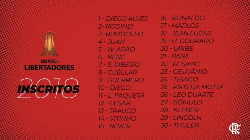 Copa Libertadores: Guerrero y Trauco fueron inscritos para la fase eliminatoria