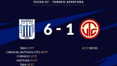Torneo de promoción y reservas: Alianza Lima goleó a UTC