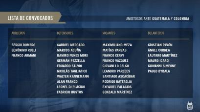 Selección Argentina: estos son los convocados para los amistosos en Estados Unidos