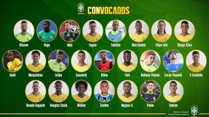 Selección de Brasil: Neymar y Coutinho comandan la convocatoria de Tité