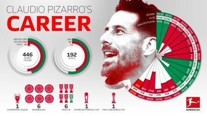 Bundesliga le rinde tributo a Claudio Pizarro