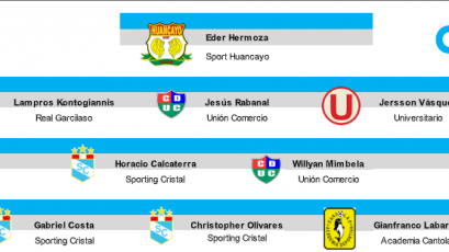 Torneo Clausura: El equipo ideal de la fecha 15