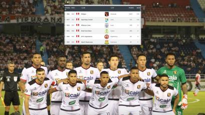 Liga1 Movistar: Melgar es de lejos el mejor equipo peruano según ranking FIFA