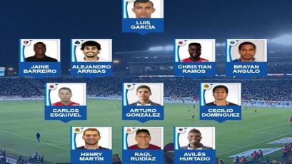Liga MX: Christian Ramos y Raúl Ruidíaz son parte del equipo ideal de la fecha