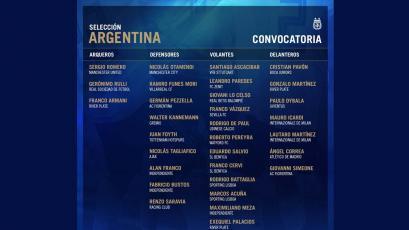 Selección Argentina: 'Tucu' Pereyra y De Paul son las novedades de la lista de convocados